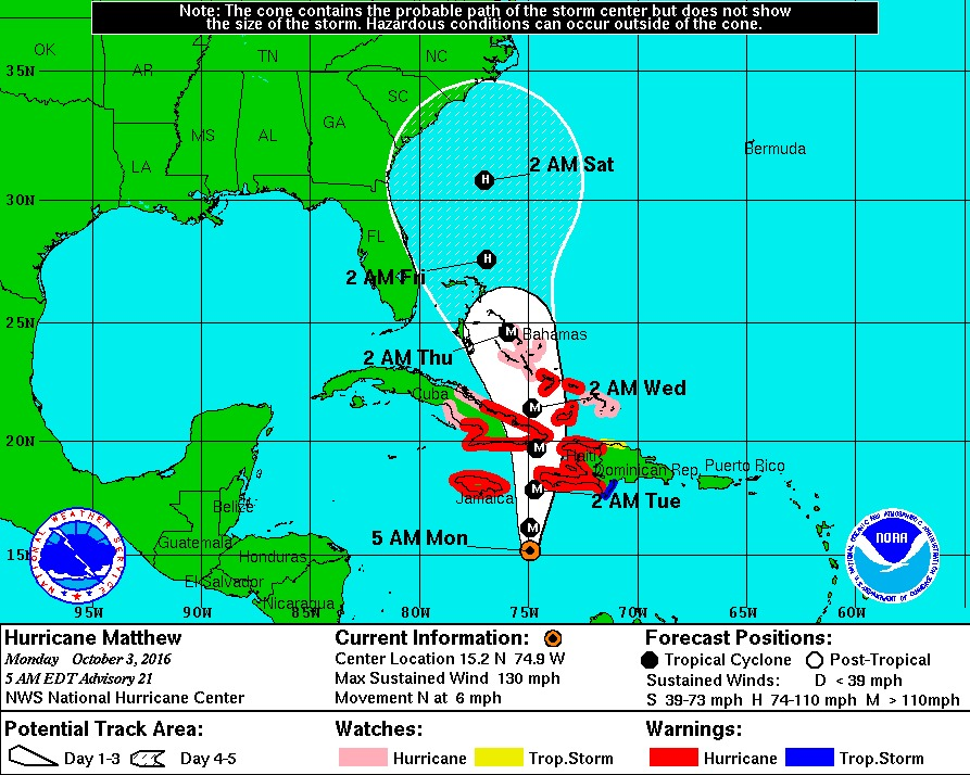 Huracán Matthew tocaría tierra el lunes en costas de Jamaica